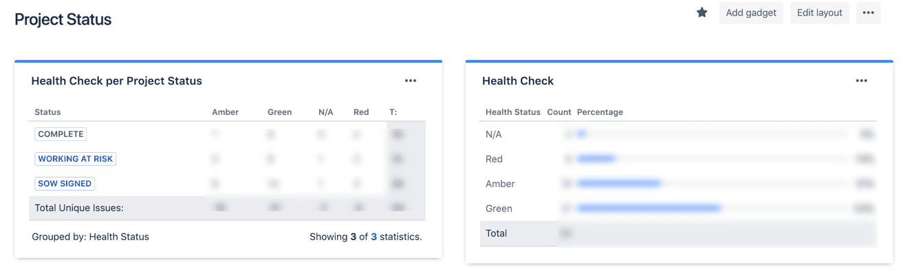How to configure Jira for healthy project status reports