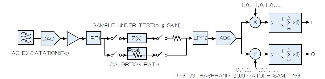 一阶系统运算模拟电路图