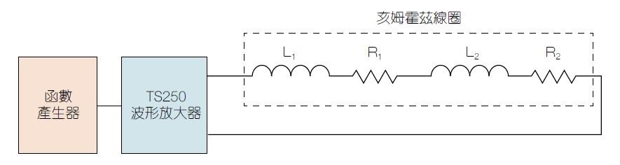用波形放大器直接驱动一对串联亥姆霍兹线圈的电路