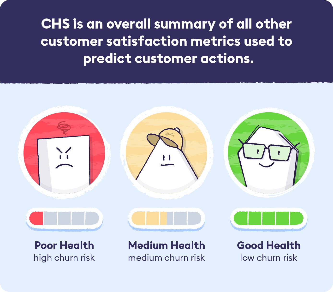 4-customer-health-score