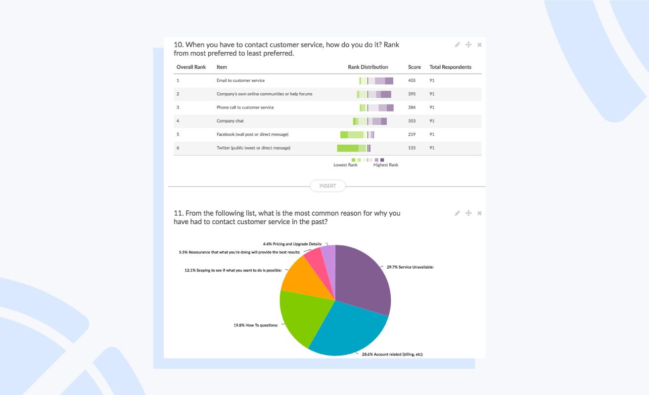 voice-of-customer-surveygizmo