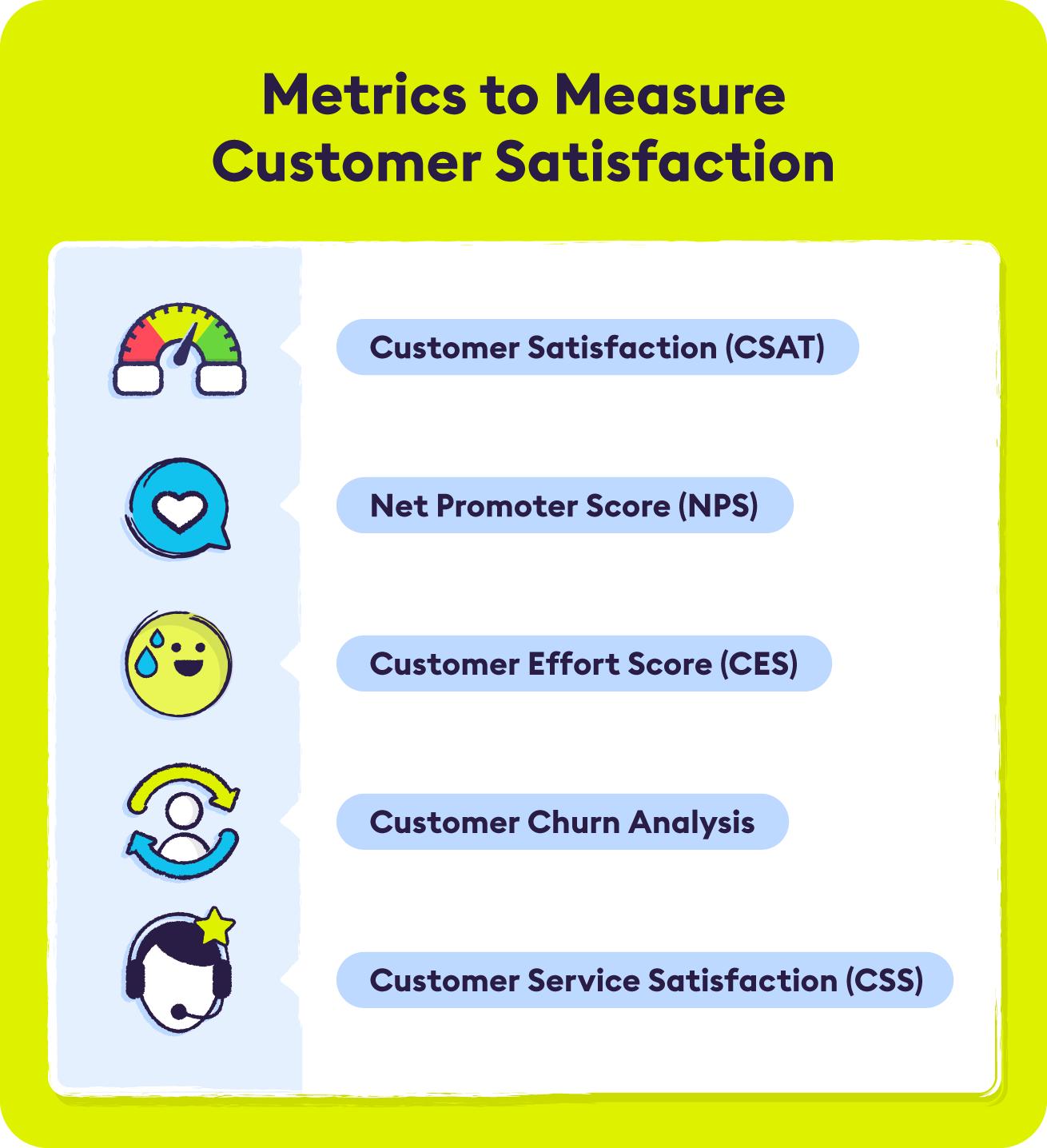 2-5-ways-to-measure-customer-satisfaction