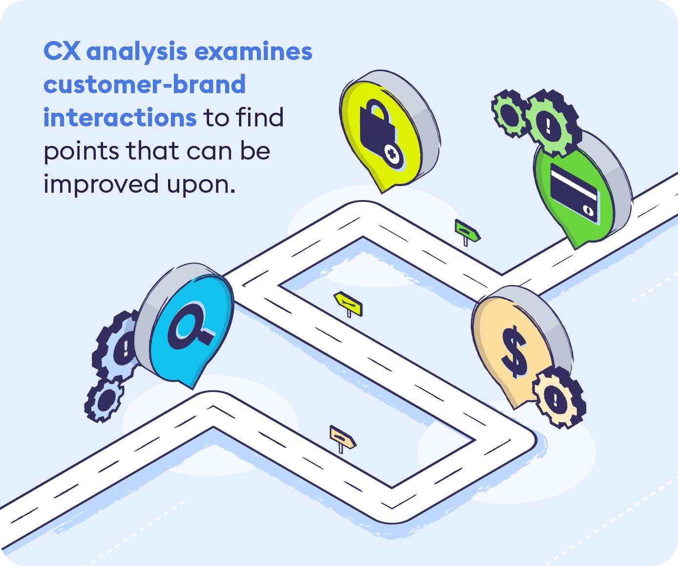 1-cx-analysis-examines-interaction