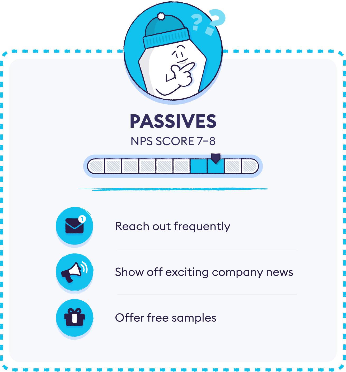 4-passives