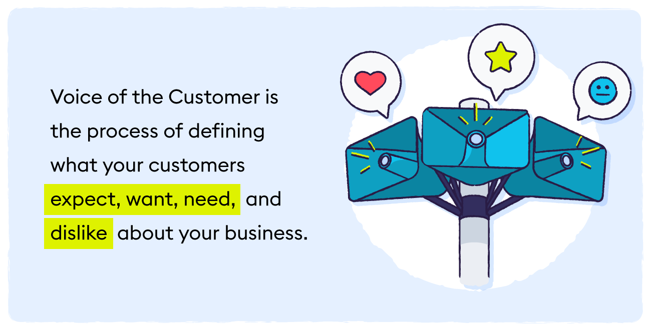 what-is-voice-of-the-customer