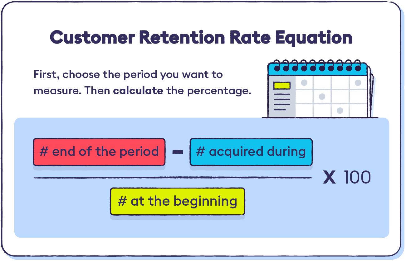 customer-retention-rate-equation