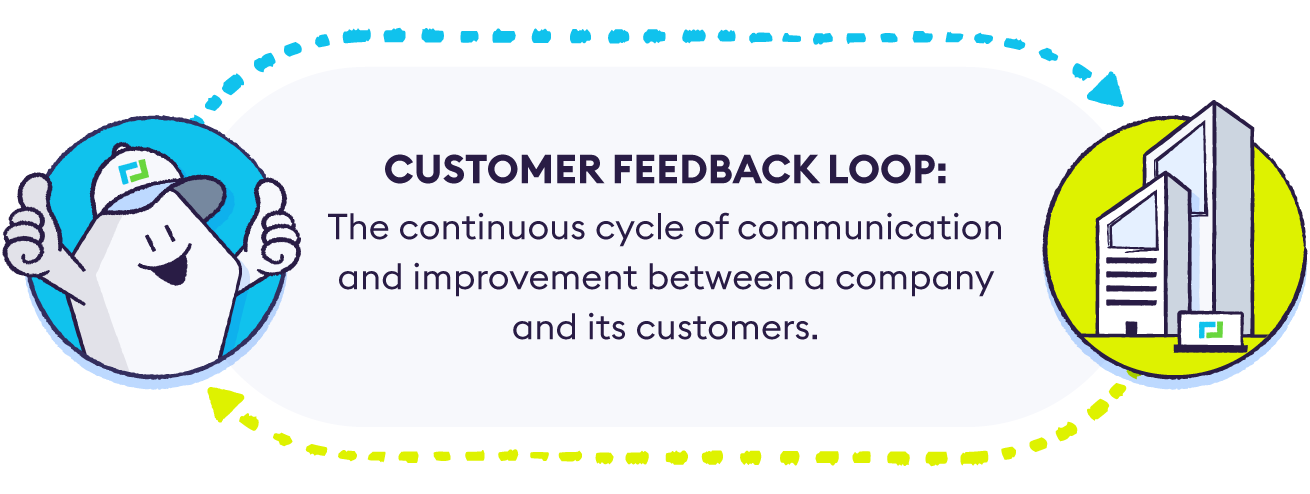 1-customer-feedback-loop