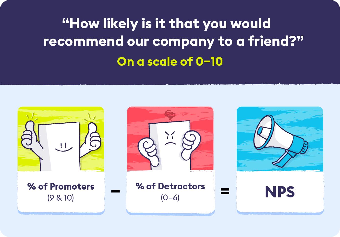 1-net-promoter-score