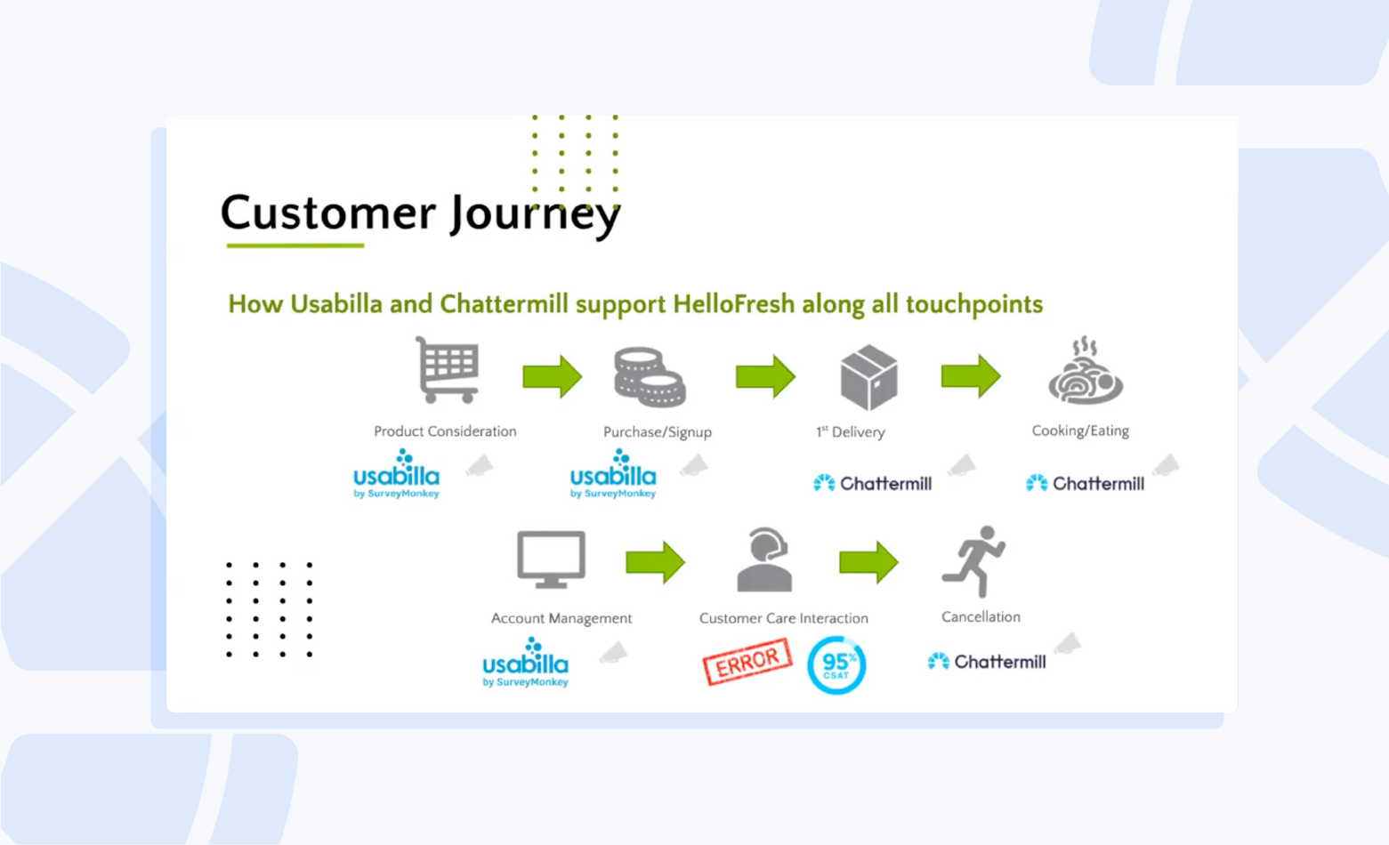 Dont-Neglect-Any-Stage-of-the-Customer-Journey