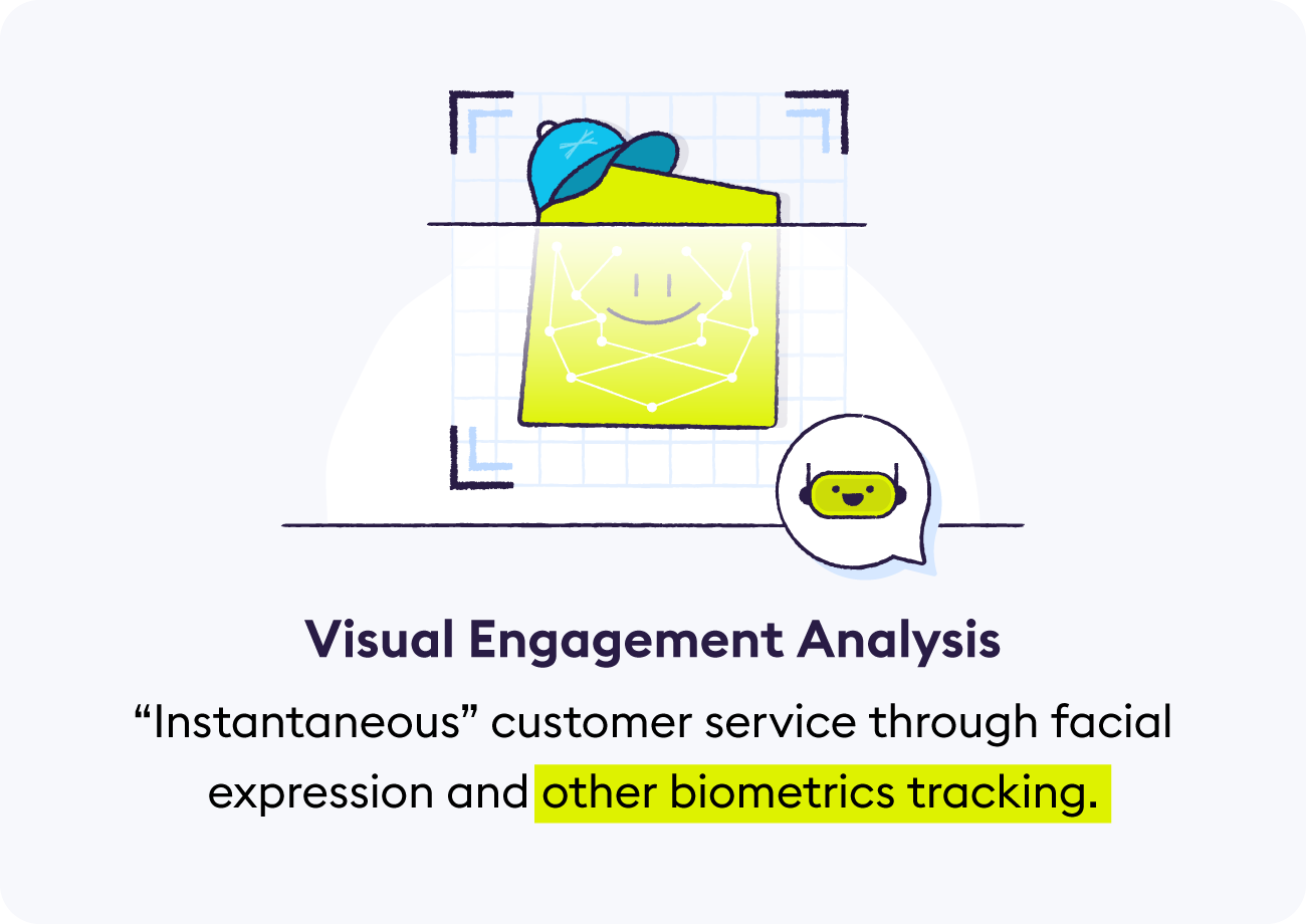 visual-engagement-analysis