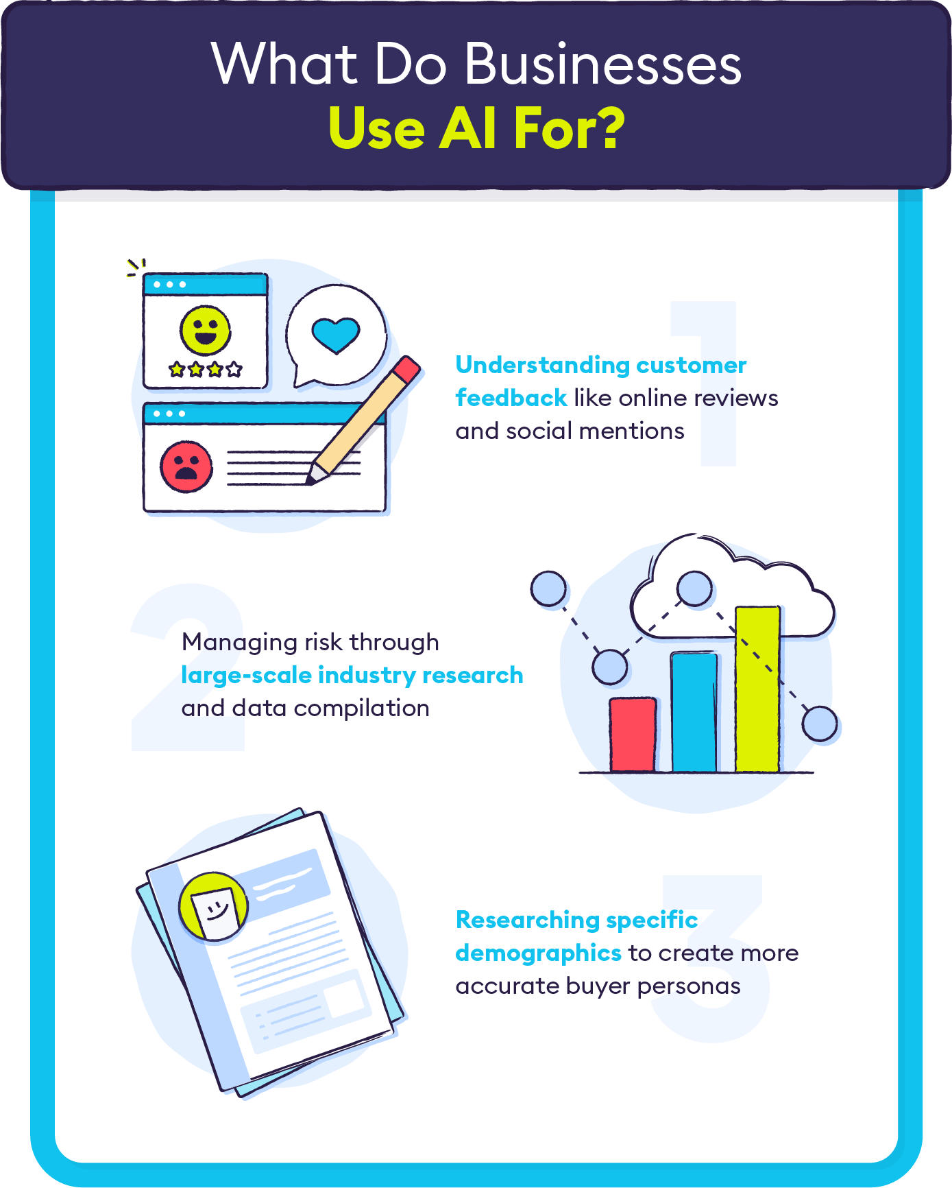 1-what-do-businesses-use-ai-for