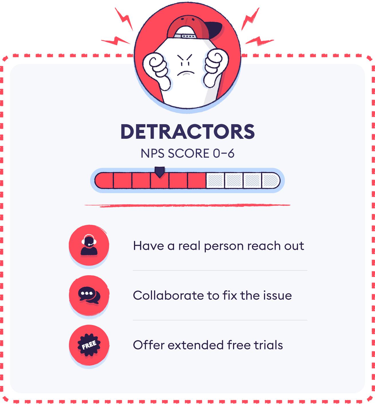 3-detractors