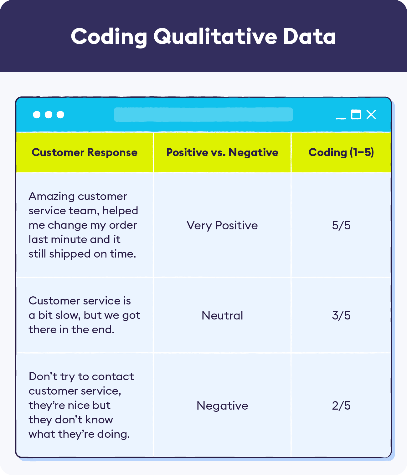 2-coding-qualitative-data