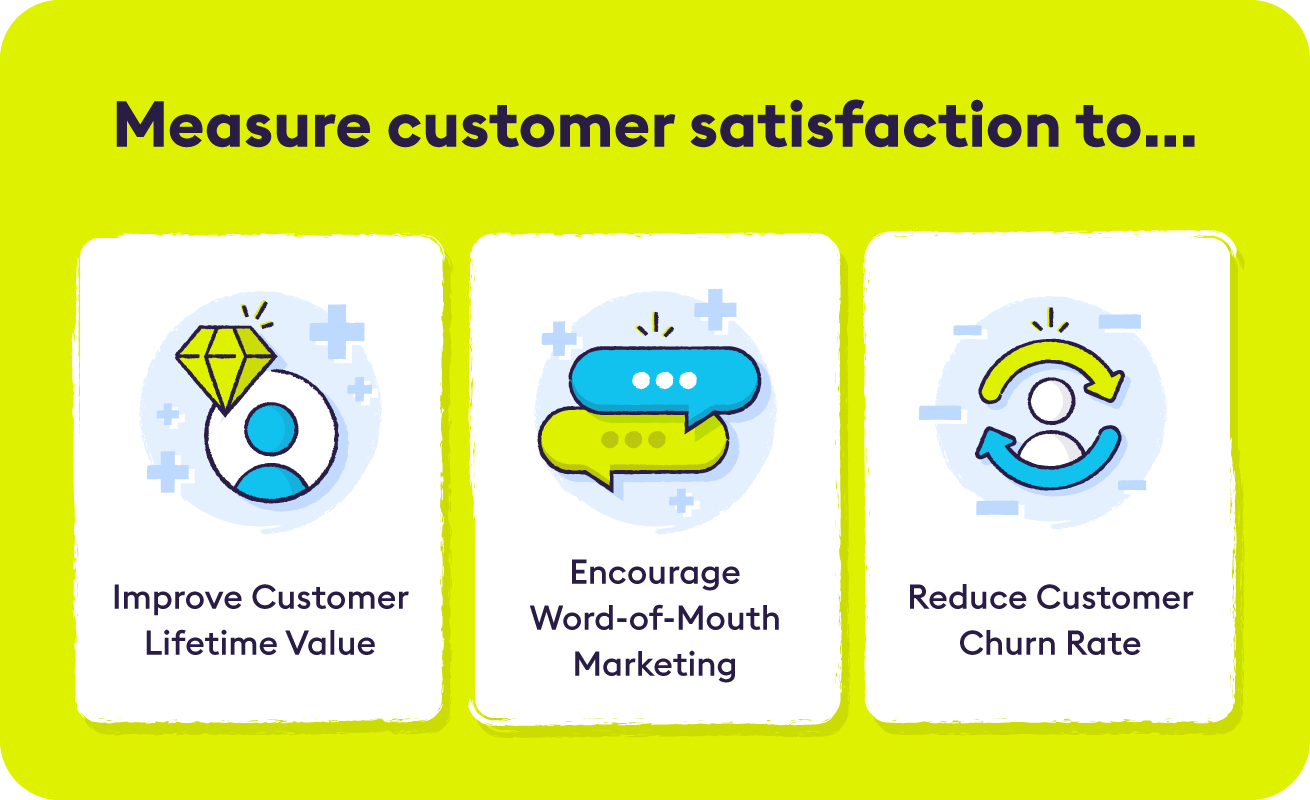 1-importance-of-measuring-customer-satisfaction