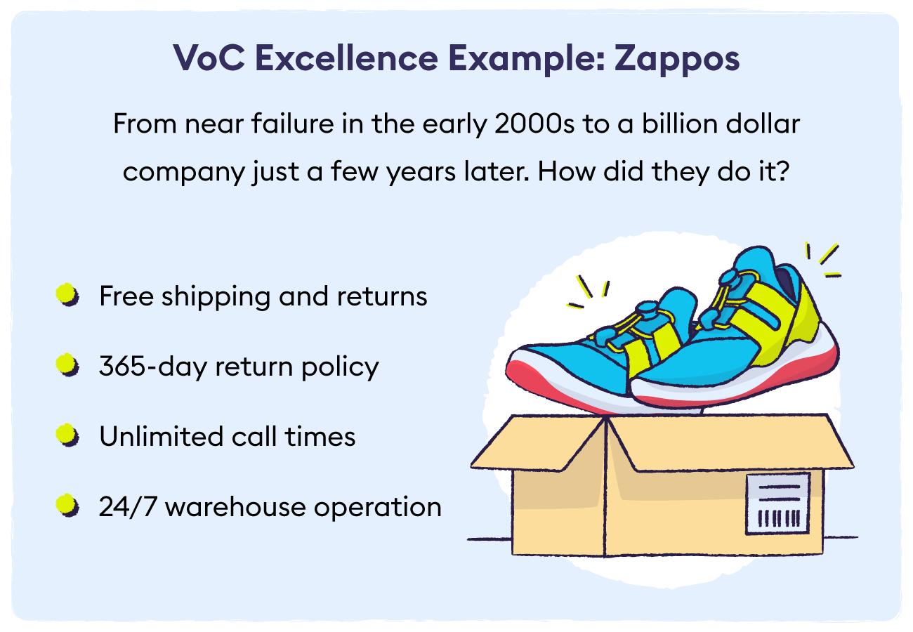 voc-excellence-example-zappos