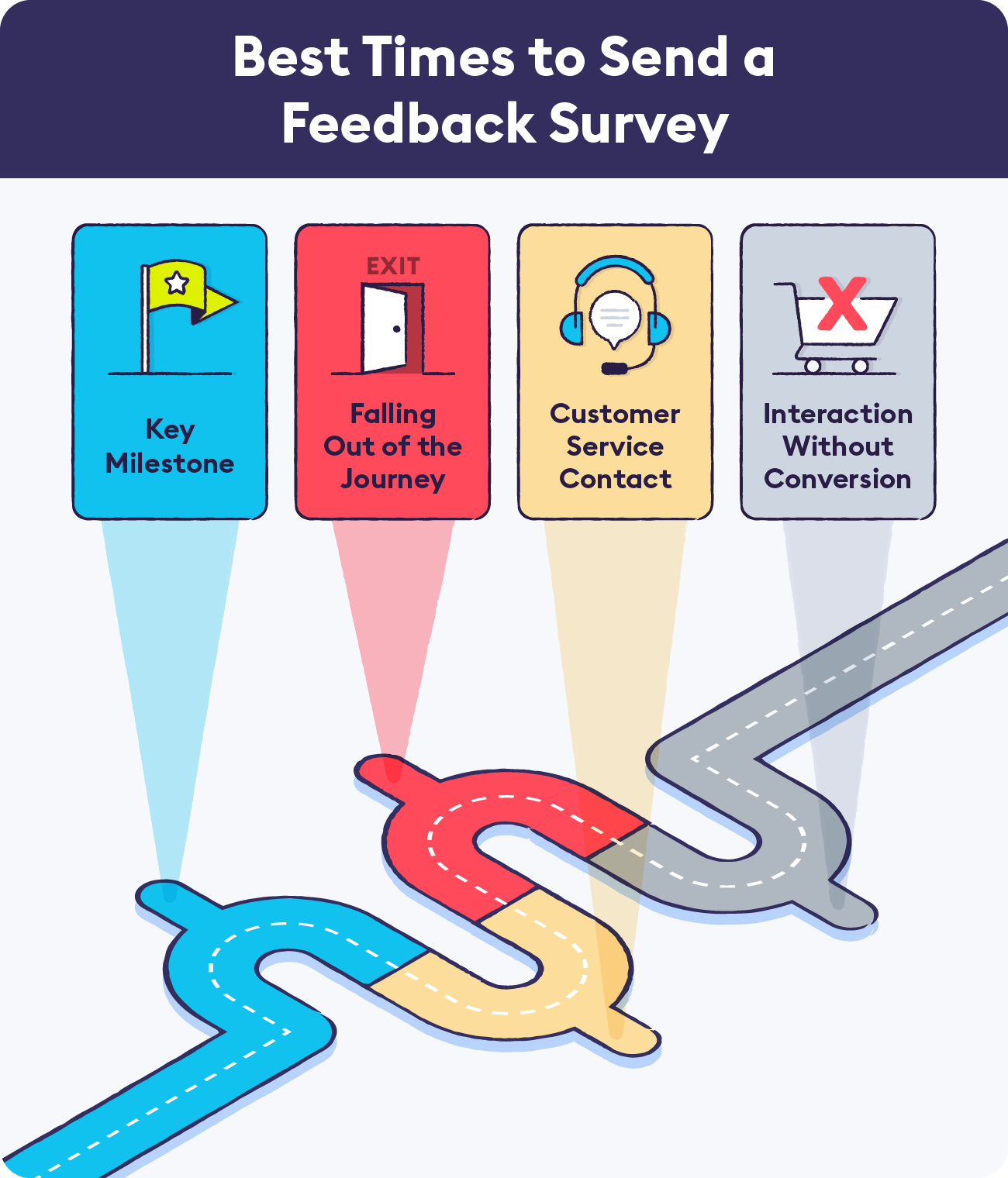 3-best-time-to-send-feedback-survey