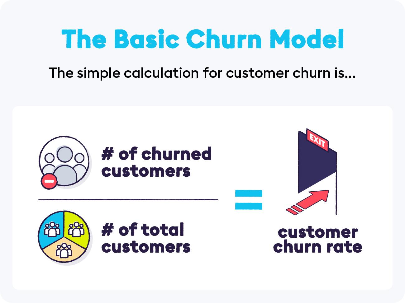 2-basic-churn-model