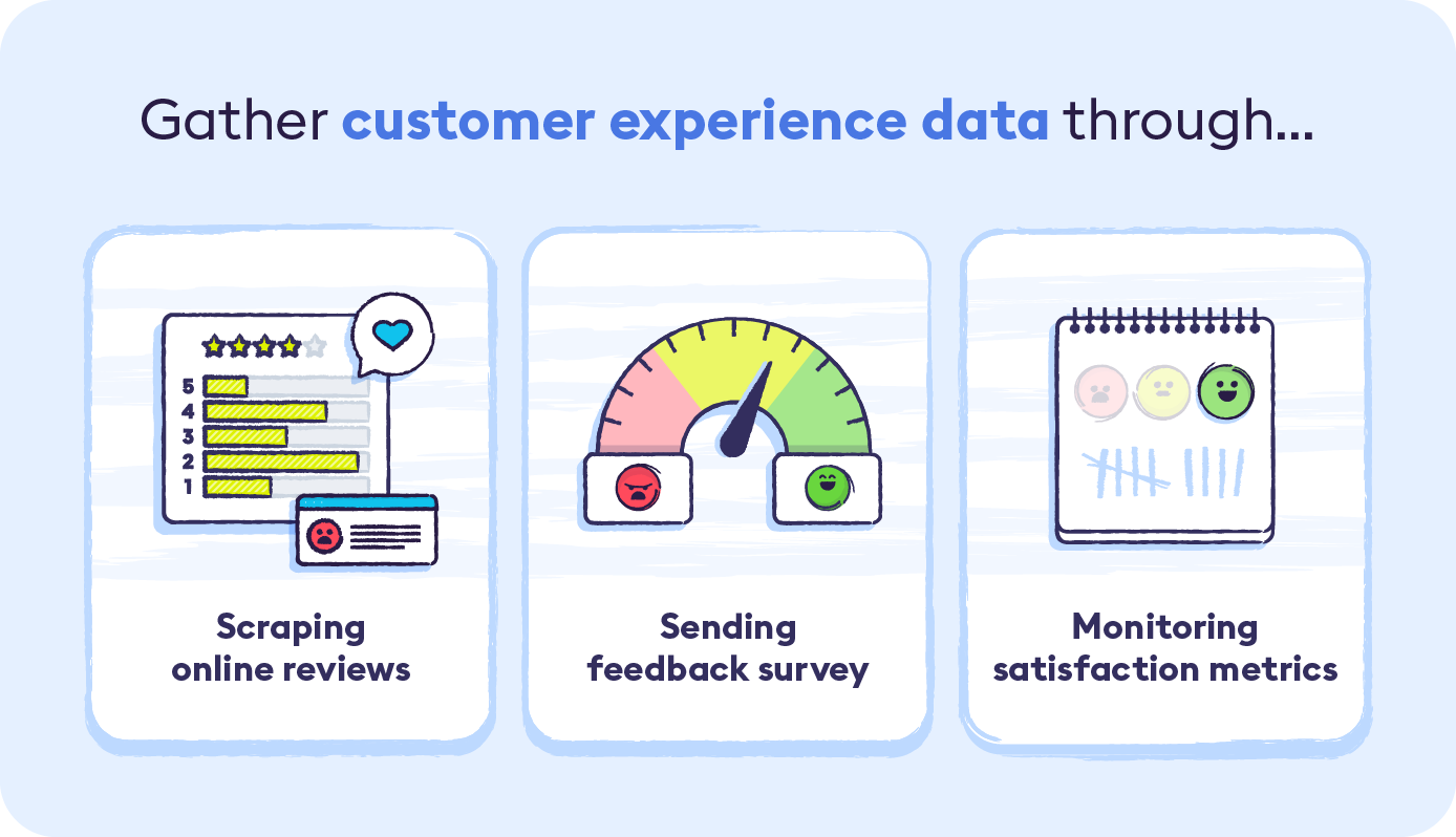 3-gather-customer-experience