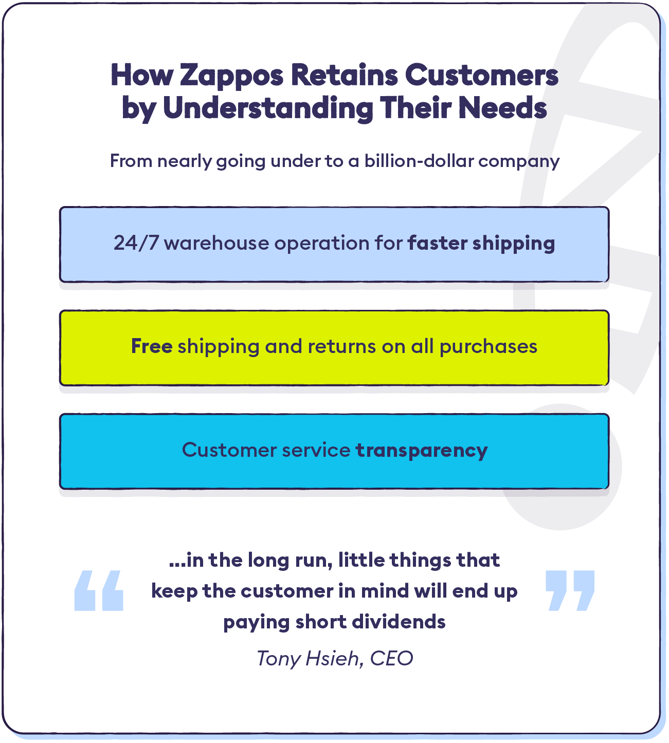 how-zappos-retains-customers-by-understanding-their-needs