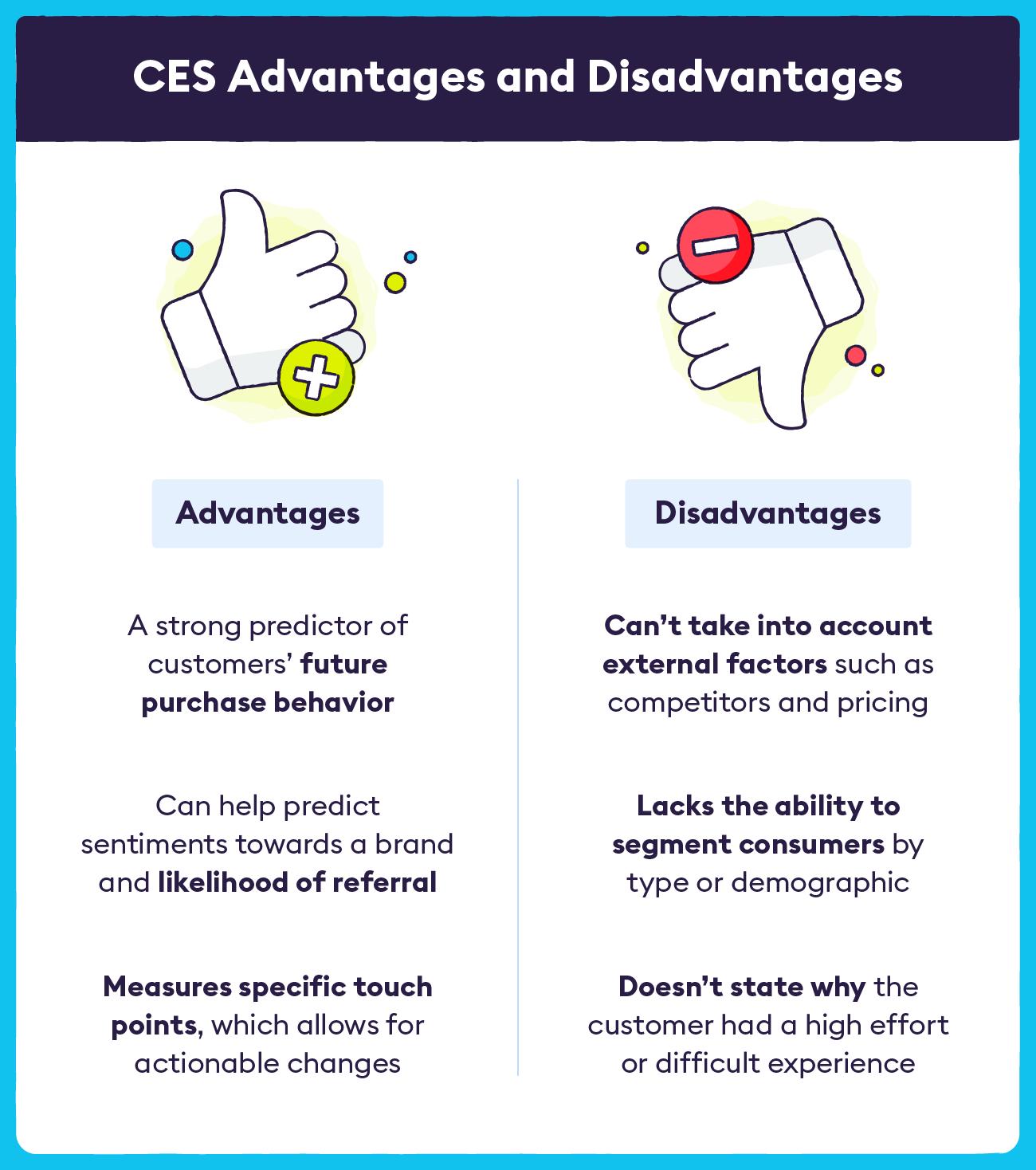 CES Advantages and Disadvantages