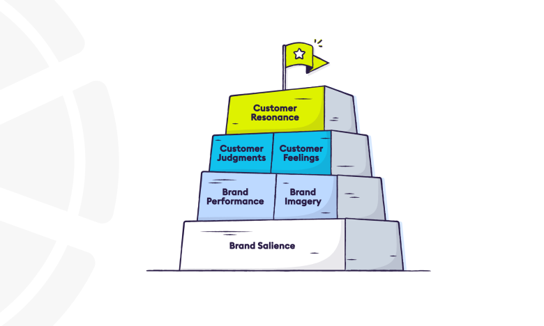 utilize-brand-equity-pyramid-hero