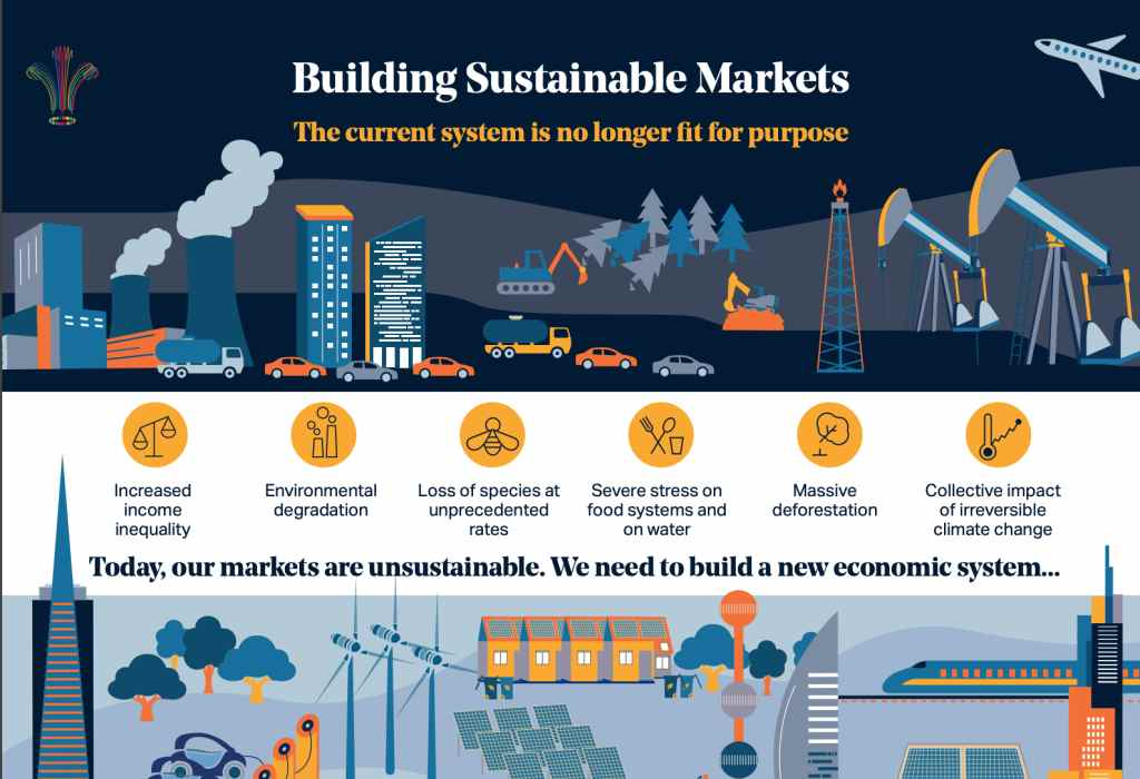 Building Sustainable Markets Infographic thumbnail image