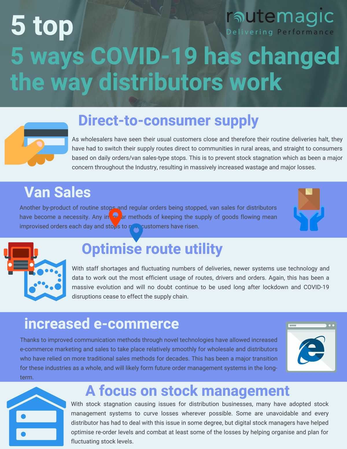 5 ways Covid-19 has altered the way distributors work