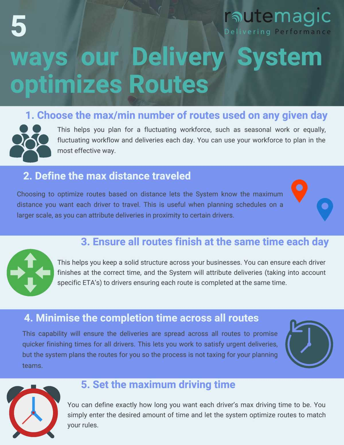 5 ways ways our Delivery System optimizes Routes-page-001
