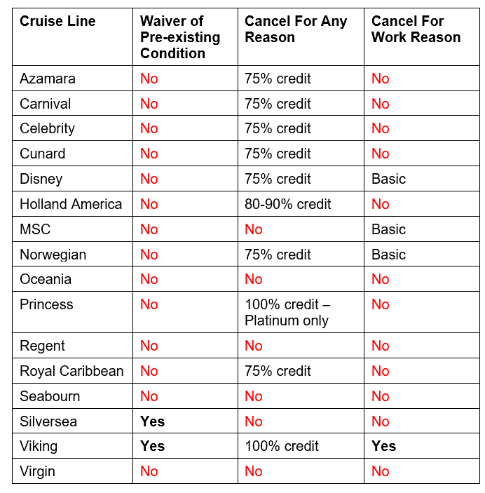 Wave Season Comparison PreEx