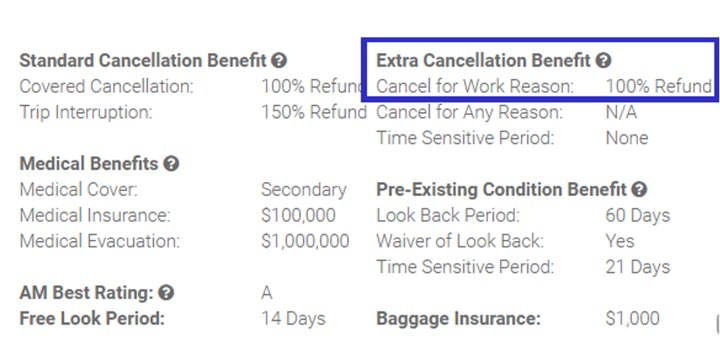 AmaWaterways Travel Insurance - Cancellation