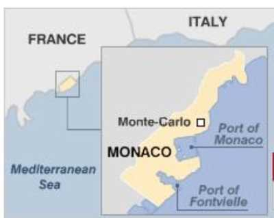 Monaco Travel Health Insurance - Country Review