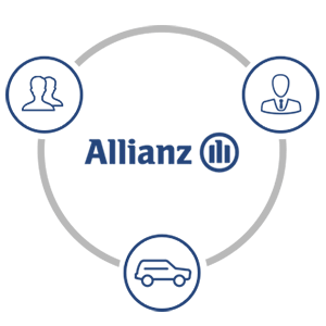 Allianz Car Rental Insurance - Company Review