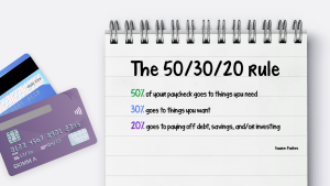 The 50/30/20 Rule