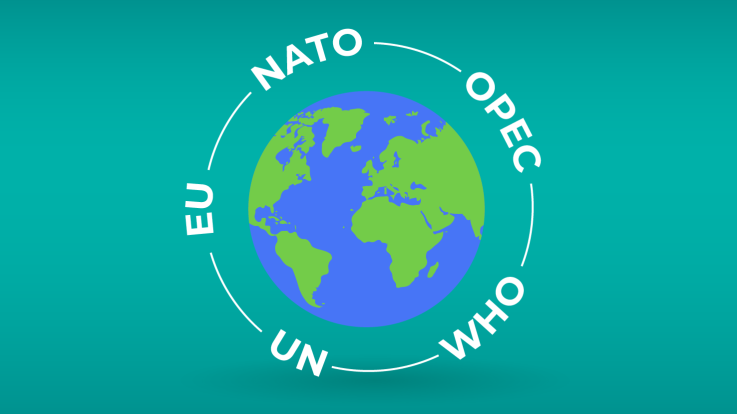 World Acronyms: NATO, OPEC, WHO, UN, EU