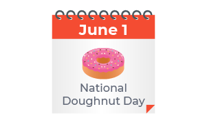 A calendar displaying National Doughnut Day