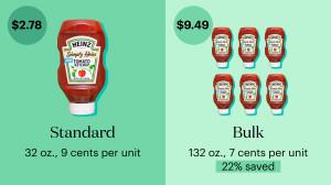 Bulk buying ketchup