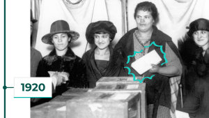1920: Women get the right to vote