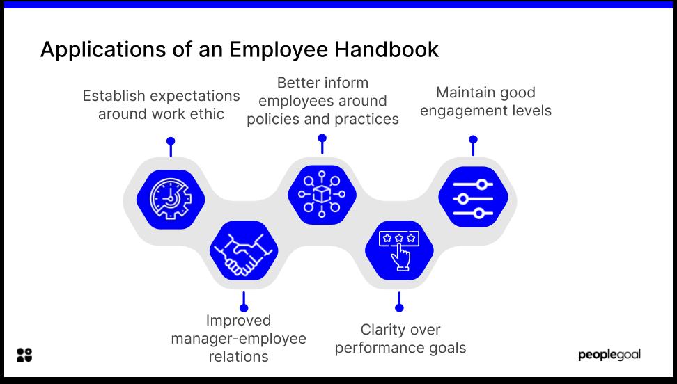 Applications of employee handbook