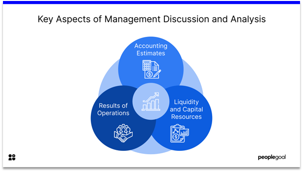 Management Discussion and Analysis - key aspects