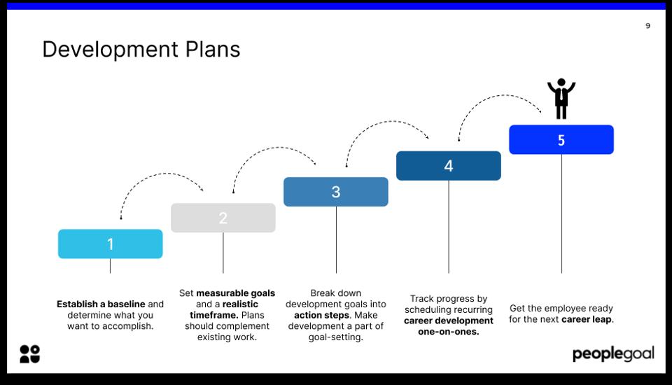 employee development plans