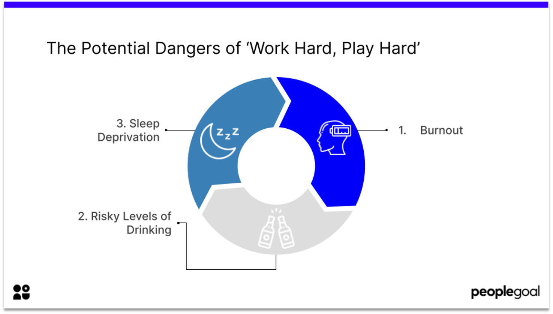 dangers of work hard play hard