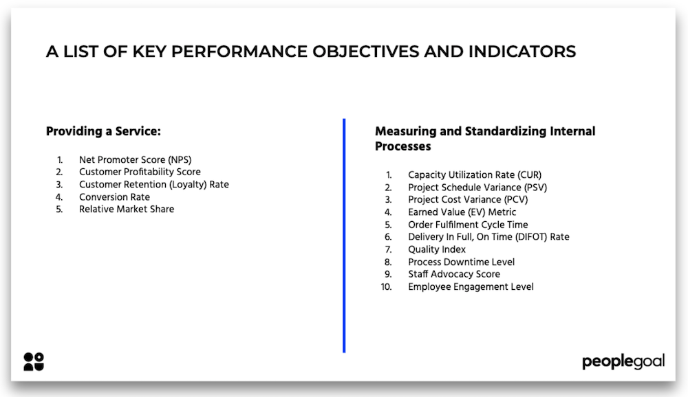 key performance objectives objectives and indcators