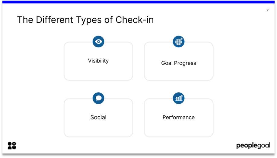 different types of check-ins