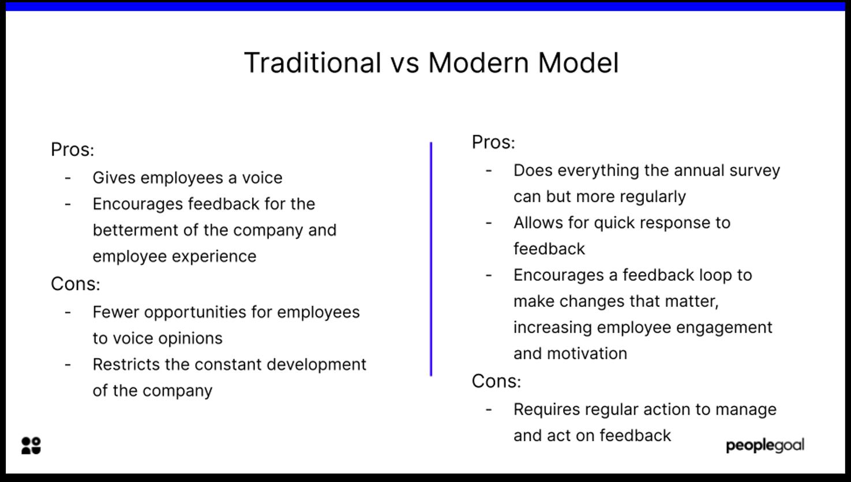 Traditional vs modern model of employee engagement