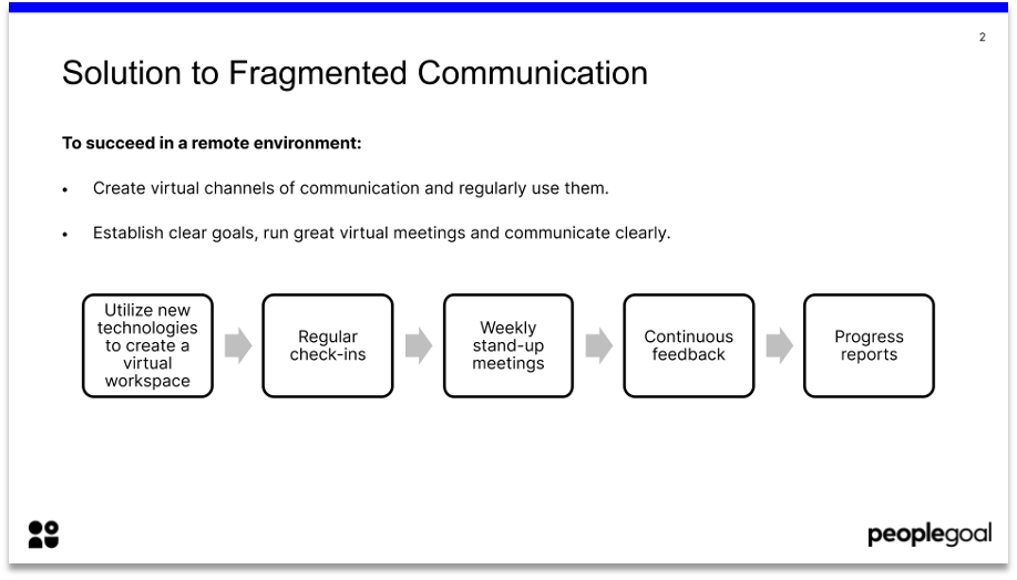 goal setting remotely solution to fragmented communication
