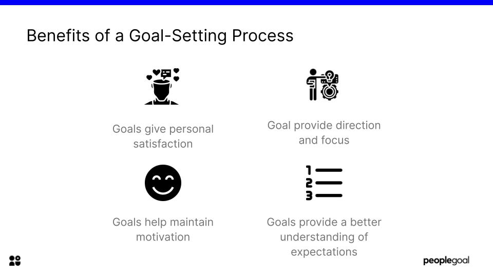 Benefits of a goal setting process