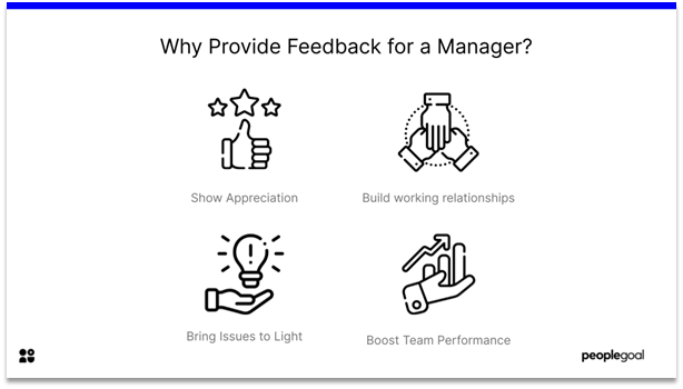 Manager Feedback - why provide manager feedback