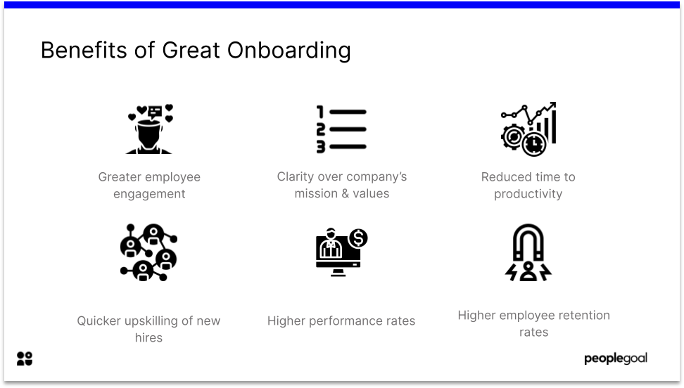 Benefits of great onboarding