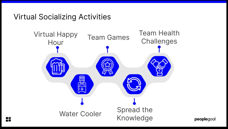 virtual socializing activities