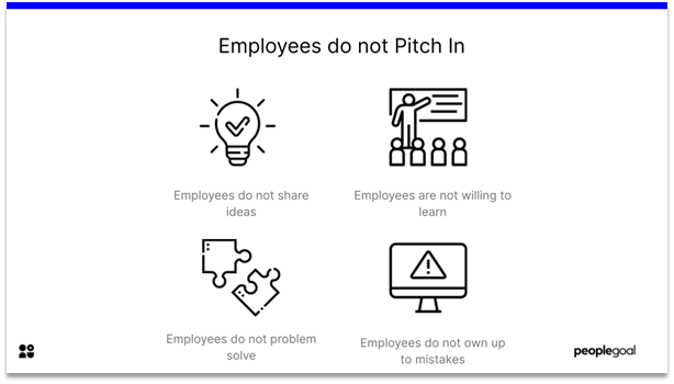 Lack of Motivation - employees do not pitch in
